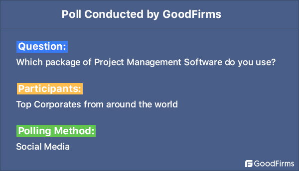 GoodFirms Poll