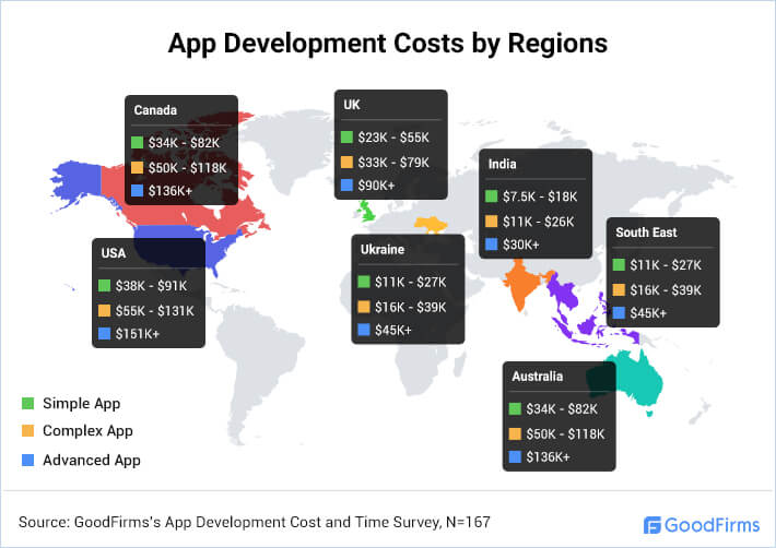 App Development Cost by Geography
