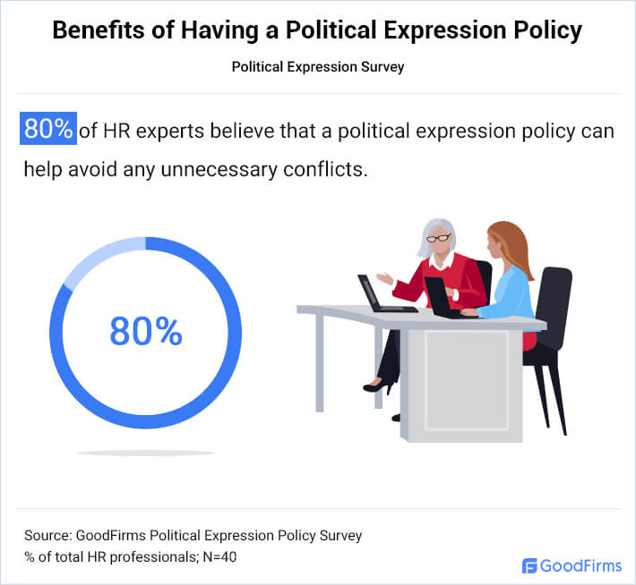 Benefits of Having a Political Expression Policy 1