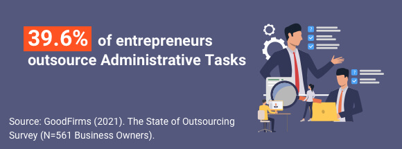 Businesses Outsource Administrative Tasks