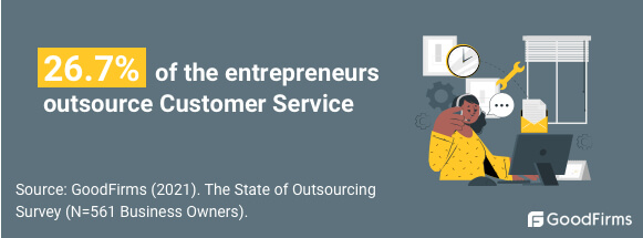 Businesses Outsource Customer Service