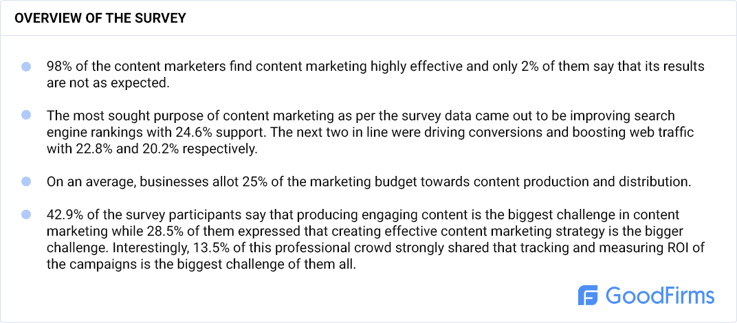 Content Marketing Research Overview
