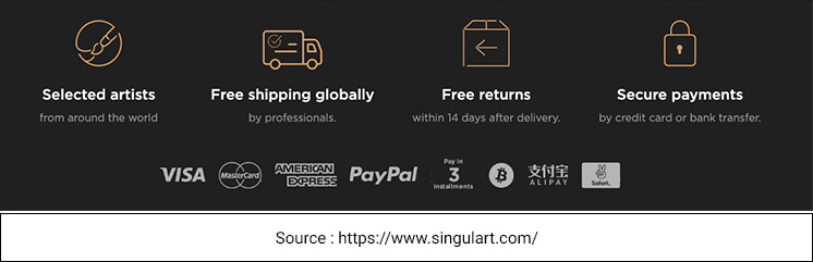 Example of Online Payment Options for eCommerce