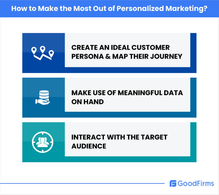 How to Make the Most Out of Personalized Marketing?