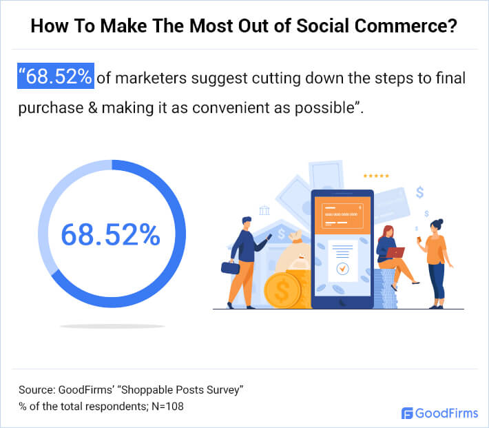 How to Make the Most Out of Social Commerce? - 1
