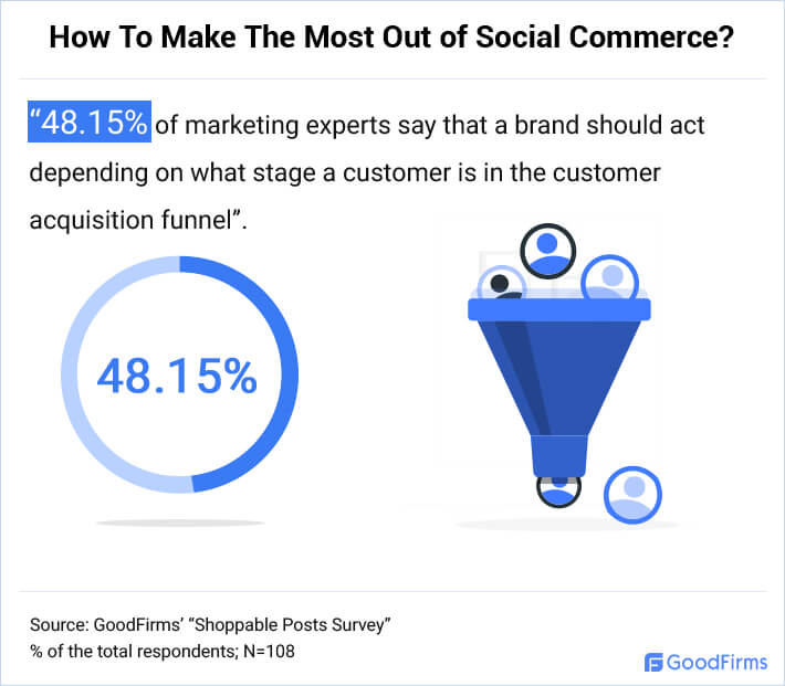 How to Make the Most Out of Social Commerce? - 2