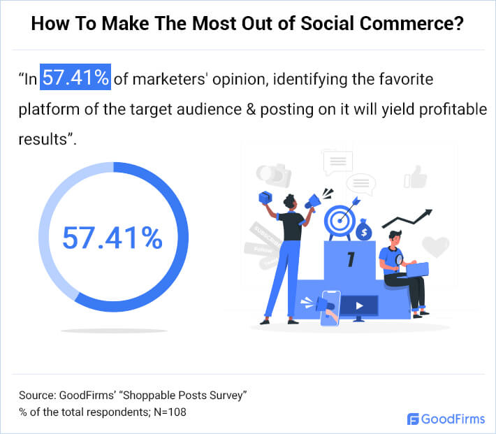 How to Make the Most Out of Social Commerce? - 4