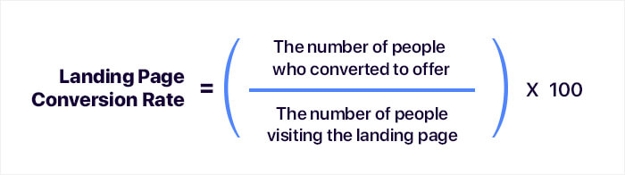 Formula For Landing Page Conversion Rate