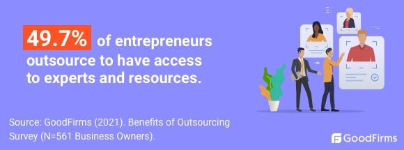 Businesses Outsource To Access Experts And Resources