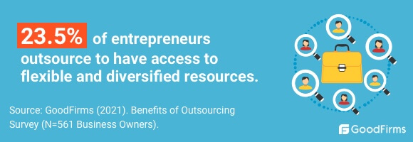 Businesses Outsource To Access Resources