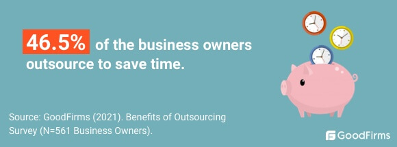 Businesses Outsource To Save Time