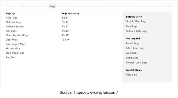 Example of Product Filtering and Sorting for eCommerce