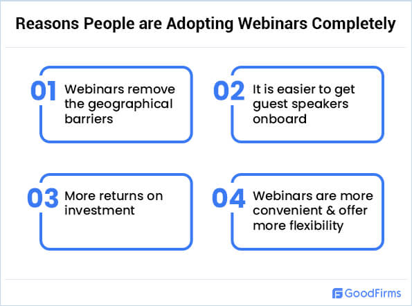 Reasons People are Adopting Webinars Completely