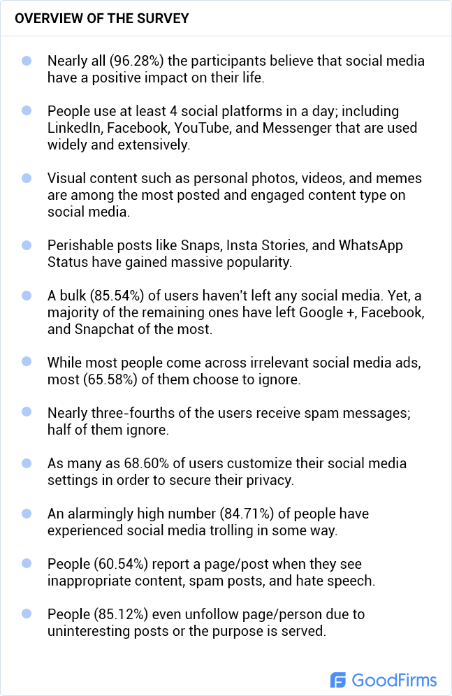 Social Media Usage User Habits to Know: Research Overview
