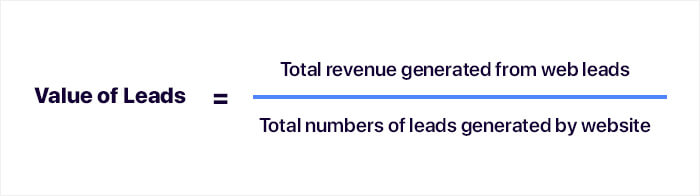 Formula For Value Of Leads