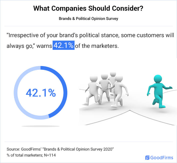 What Companies Should Consider?